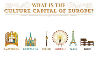 culture capital of europe