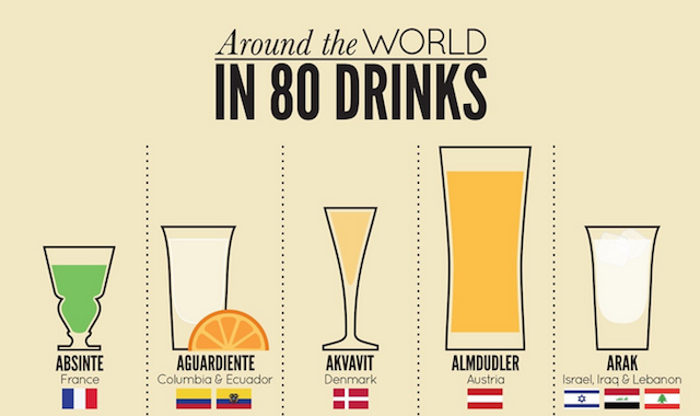 what is the most popular alcoholic drink in the world