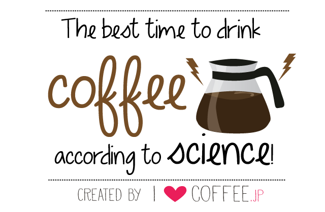 The Optimal Times to Drink Coffee (INFOGRAPHIC)