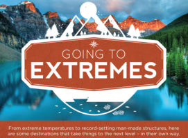 Destinations Around the World With The Most Fascinating Extremes (INFOGRAPHIC)