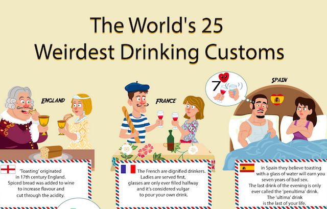 Strange Drinking Customs the World Over