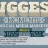 Social Media Succes Stories