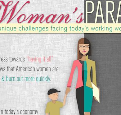 A women's paradox