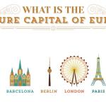 culture capital of europe