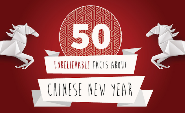 facts about chinese new year