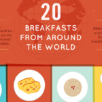 20 Breakfasts From Around the World