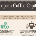 Best Countries in Europe for Coffee