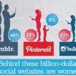 Women Social Media