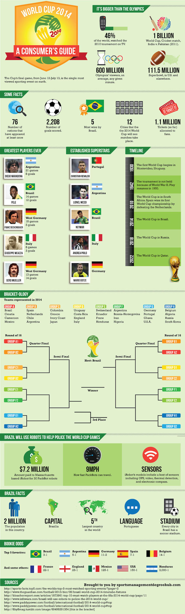 world-cup- 2014