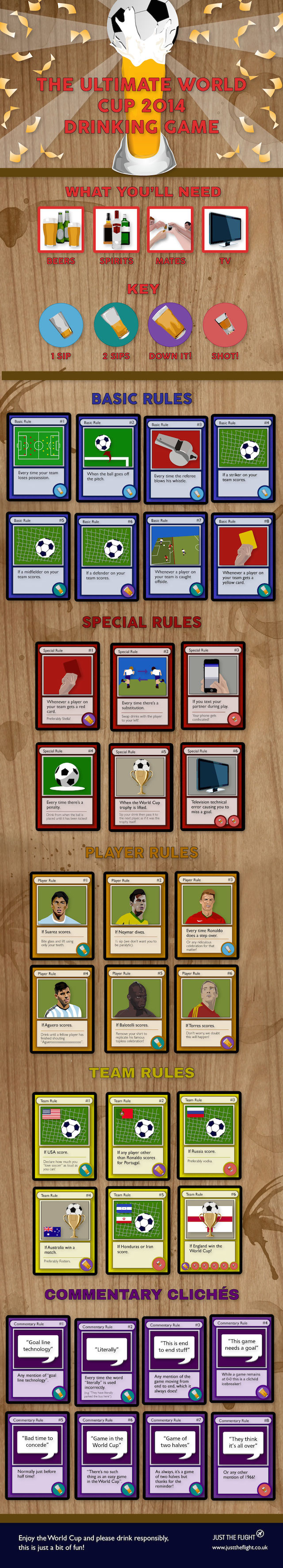 world-cup-2014-drinking-game
