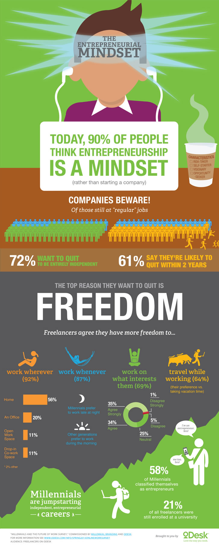 odesk-infographic