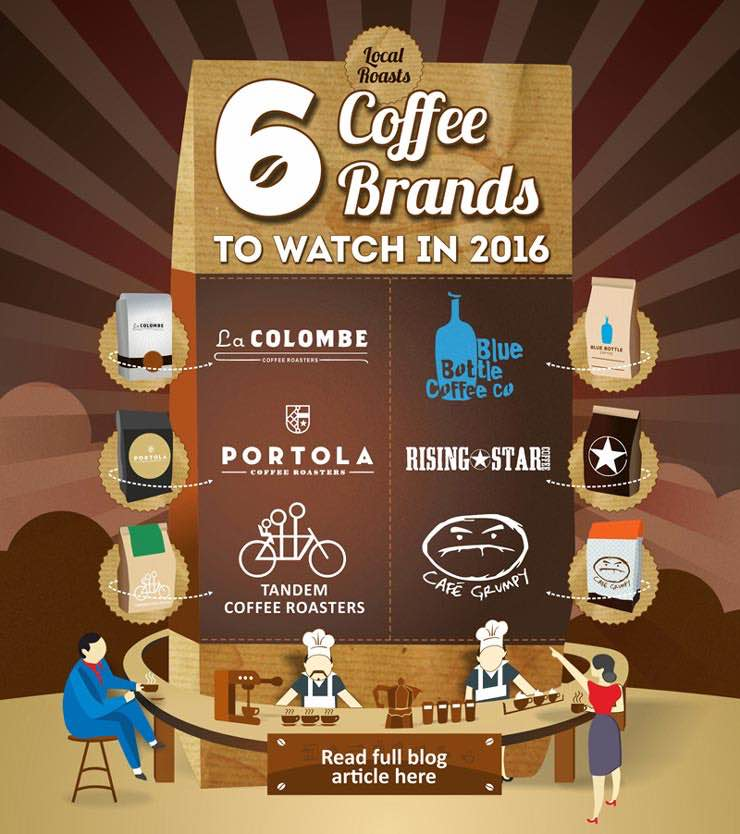 coffee brands to check out in 2016